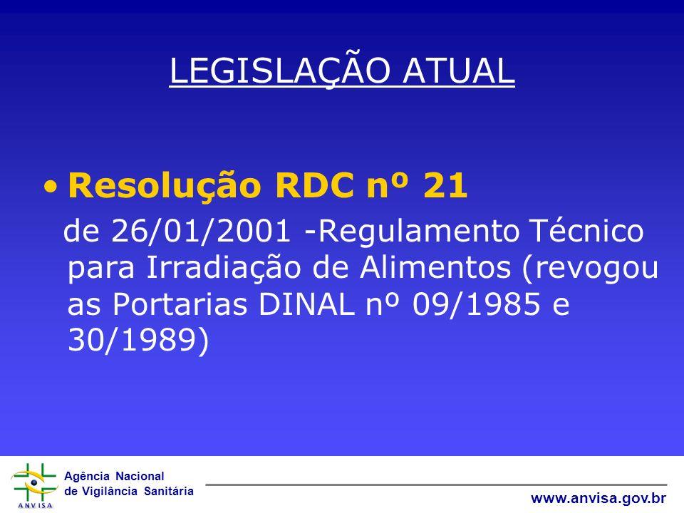 LEGISLAÇÃO ATUAL Resolução RDC nº 21