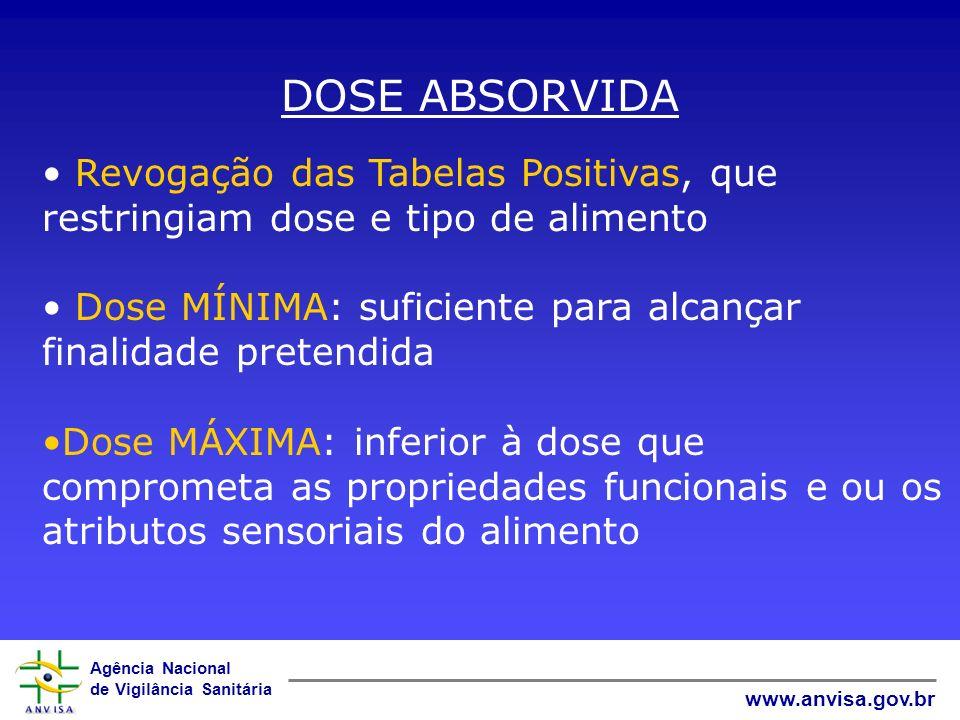 DOSE ABSORVIDA Revogação das Tabelas Positivas, que restringiam dose e tipo de alimento. Dose MÍNIMA: suficiente para alcançar finalidade pretendida.
