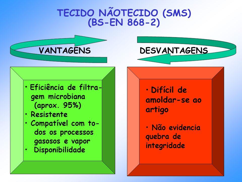 TECIDO NÃOTECIDO (SMS)