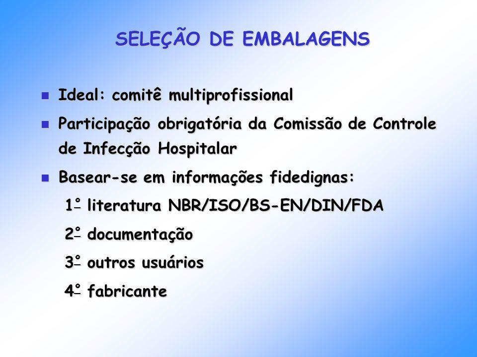 SELEÇÃO DE EMBALAGENS Ideal: comitê multiprofissional
