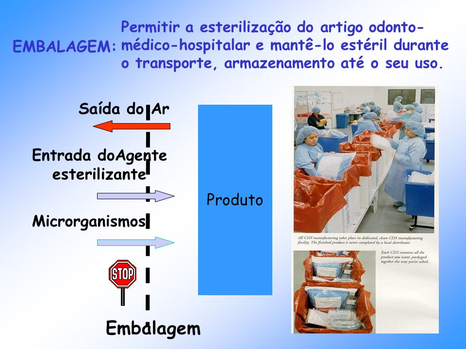 Embalagem EMBALAGEM: Saída do Ar Entrada doAgente Produto
