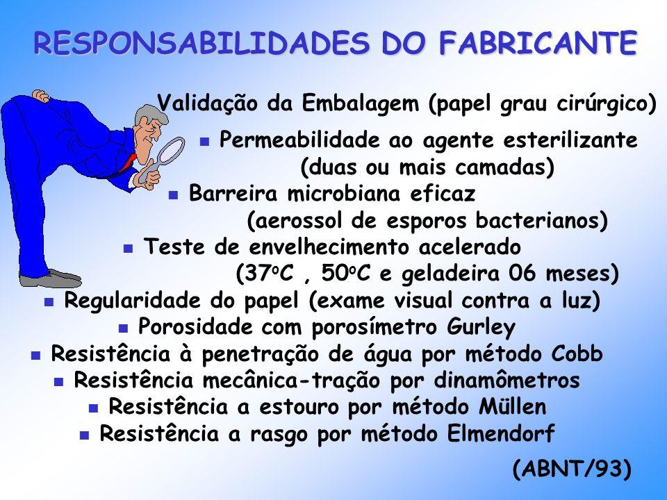 RESPONSABILIDADES DO FABRICANTE