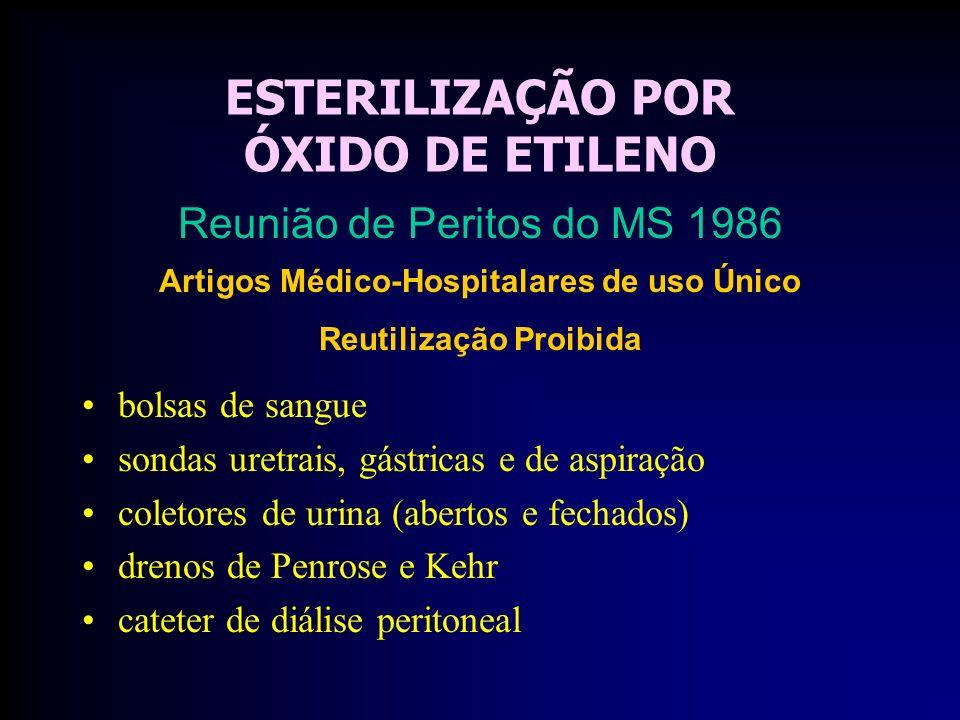 ESTERILIZAÇÃO POR ÓXIDO DE ETILENO