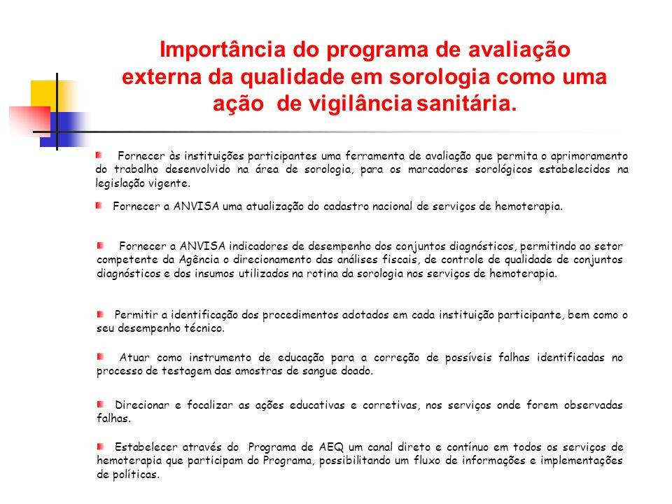Importância do programa de avaliação externa da qualidade em sorologia como uma ação de vigilância sanitária.