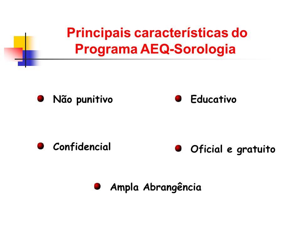 Principais características do Programa AEQ-Sorologia