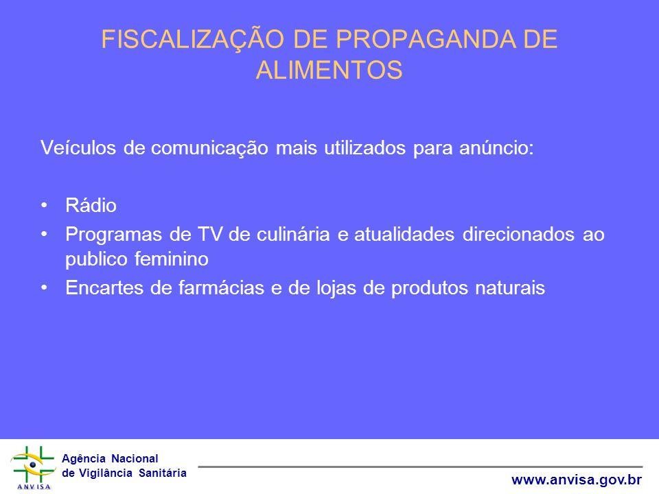 FISCALIZAÇÃO DE PROPAGANDA DE ALIMENTOS