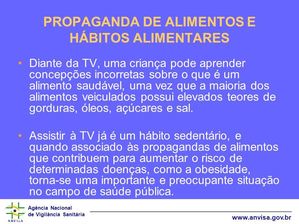 PROPAGANDA DE ALIMENTOS E HÁBITOS ALIMENTARES