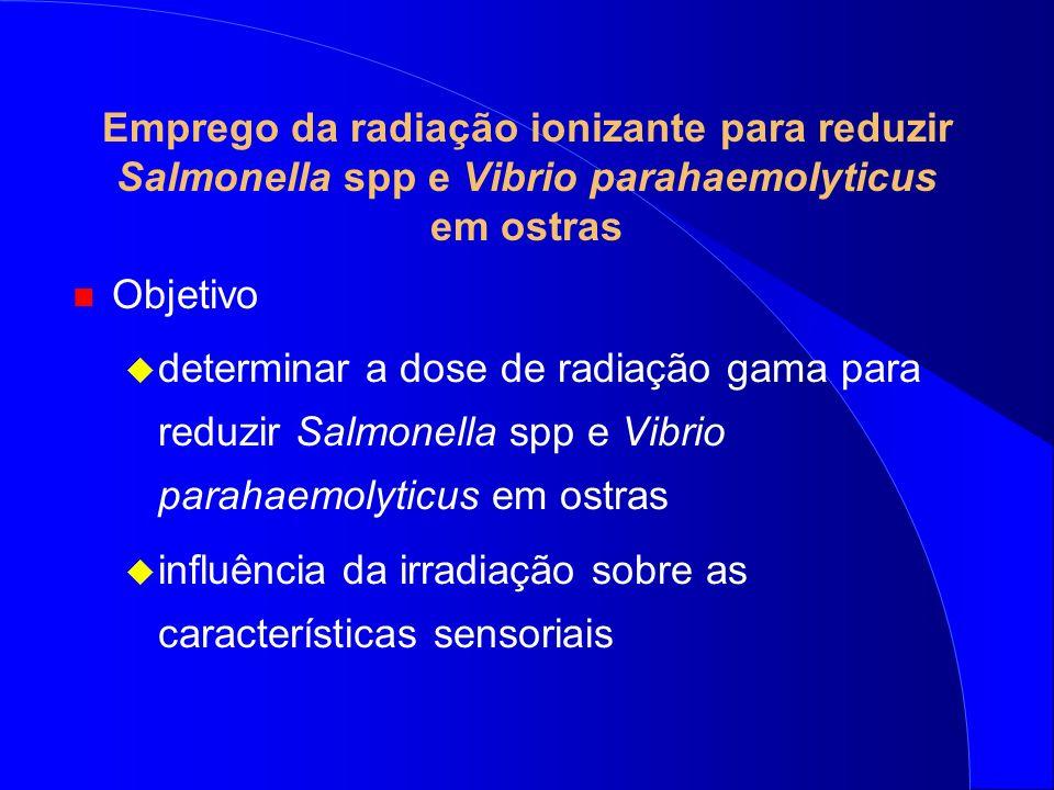 Emprego da radiação ionizante para reduzir Salmonella spp e Vibrio parahaemolyticus em ostras