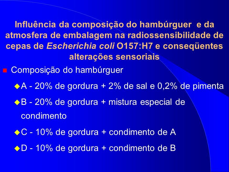 Influência da composição do hambúrguer e da atmosfera de embalagem na radiossensibilidade de cepas de Escherichia coli O157:H7 e conseqüentes alterações sensoriais