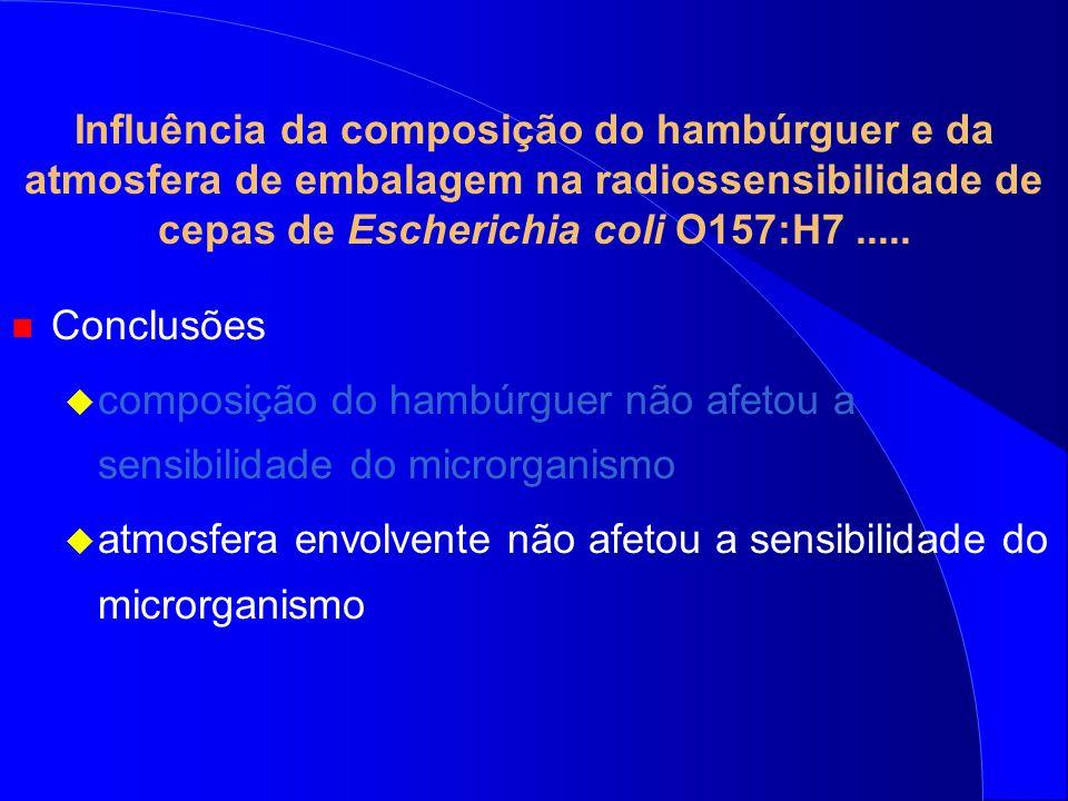 Influência da composição do hambúrguer e da atmosfera de embalagem na radiossensibilidade de cepas de Escherichia coli O157:H7 .....