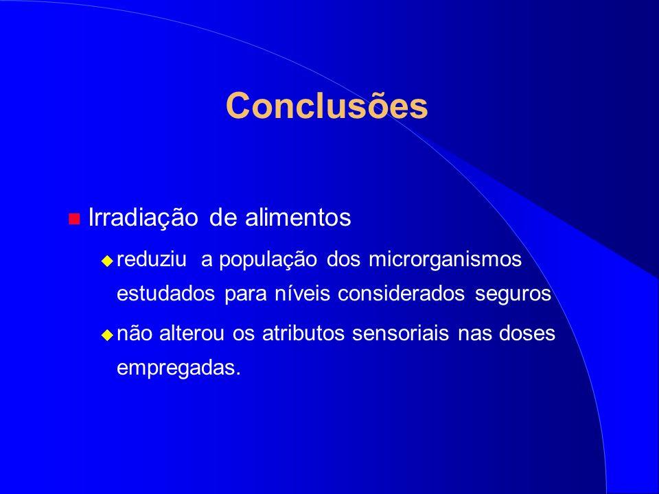 Conclusões Irradiação de alimentos