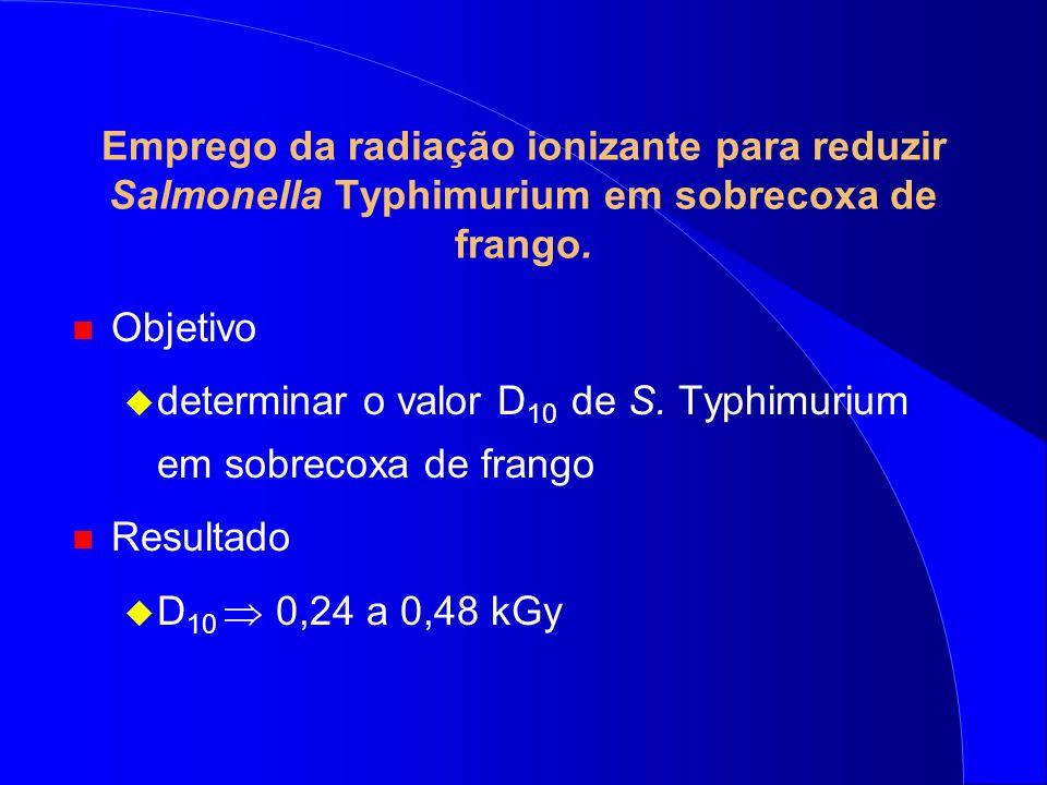Emprego da radiação ionizante para reduzir Salmonella Typhimurium em sobrecoxa de frango.