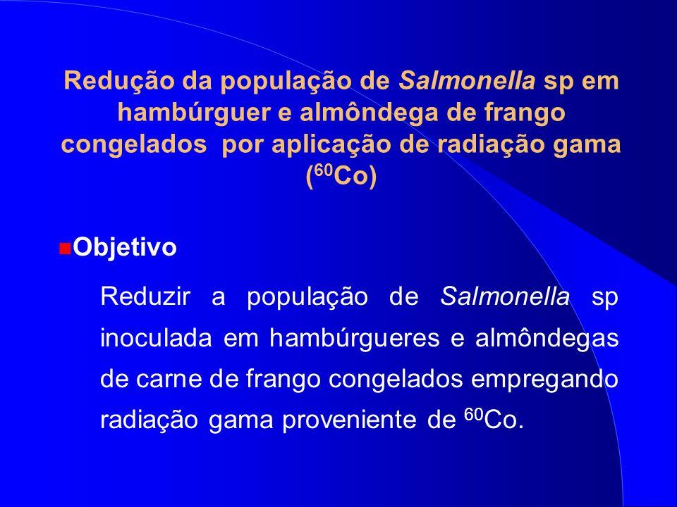 Redução da população de Salmonella sp em hambúrguer e almôndega de frango congelados por aplicação de radiação gama (60Co)
