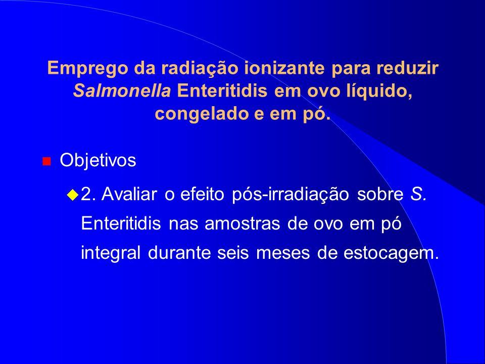 Emprego da radiação ionizante para reduzir Salmonella Enteritidis em ovo líquido, congelado e em pó.