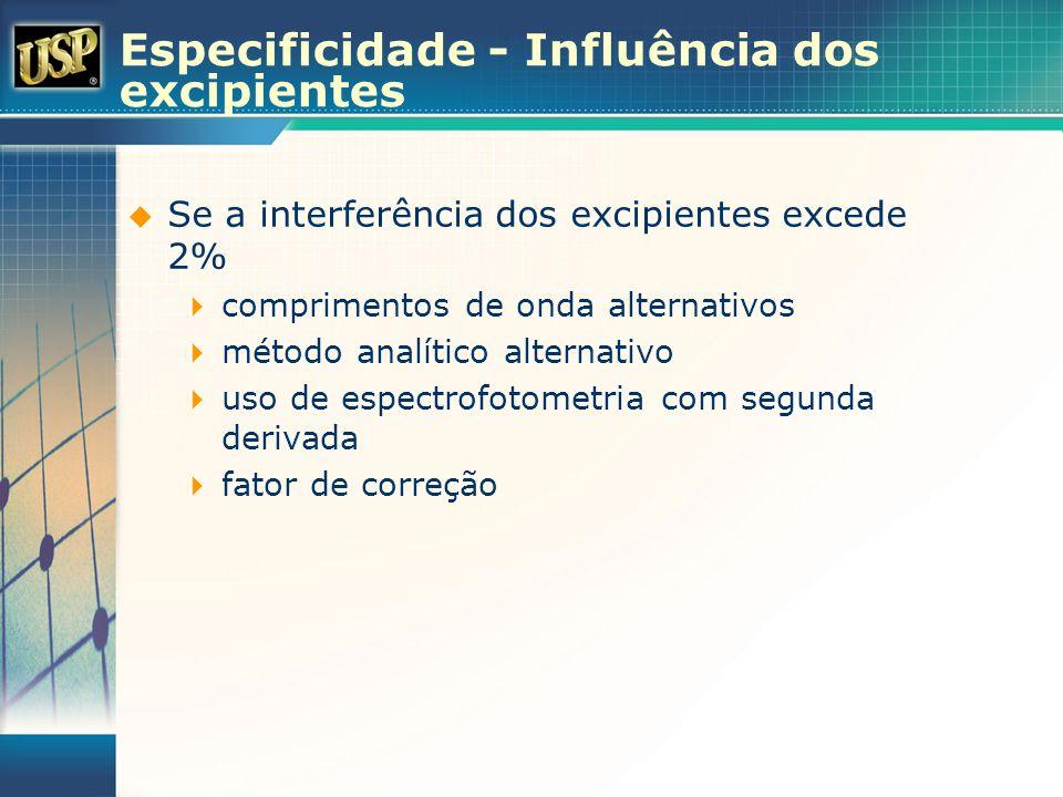 Especificidade - Influência dos excipientes