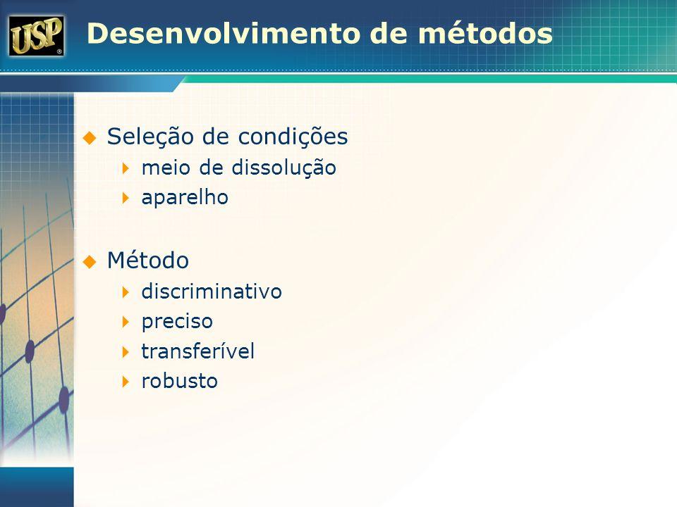 Desenvolvimento de métodos