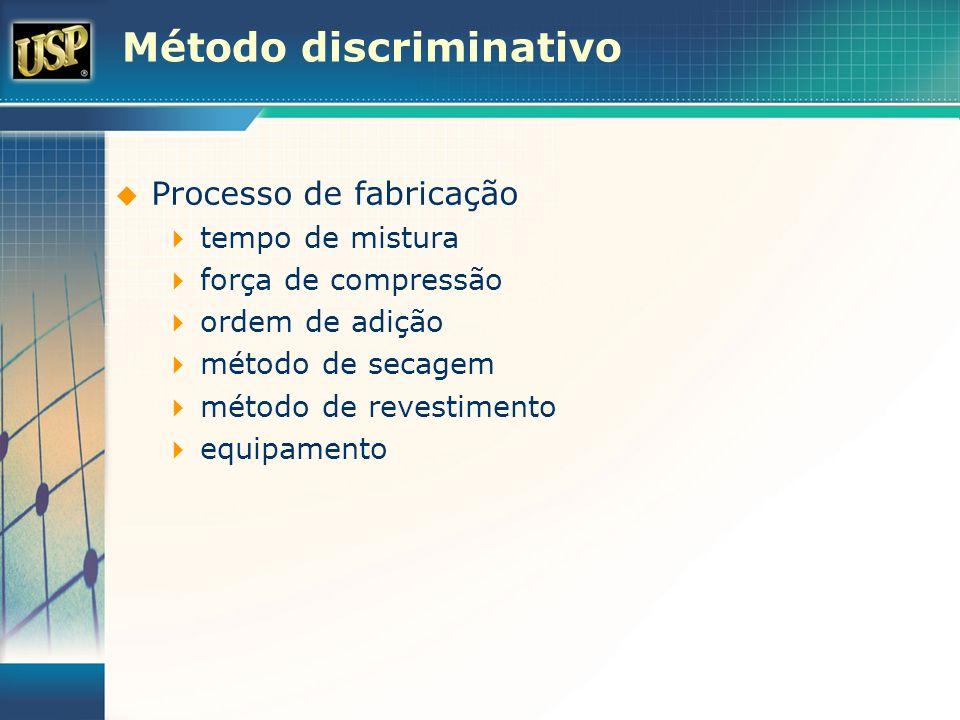 Método discriminativo