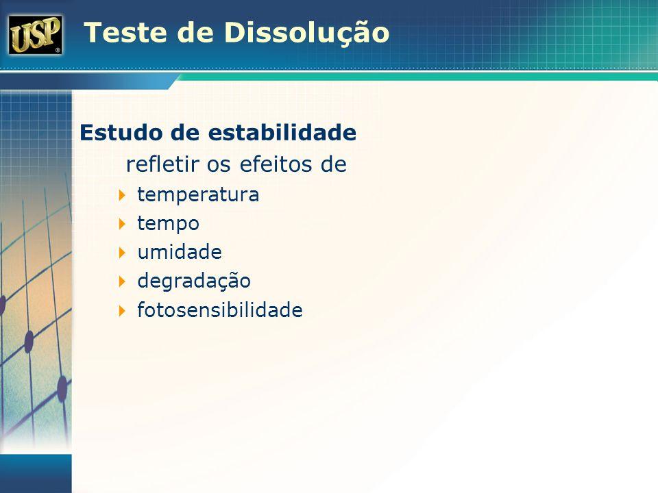 Teste de Dissolução Estudo de estabilidade refletir os efeitos de