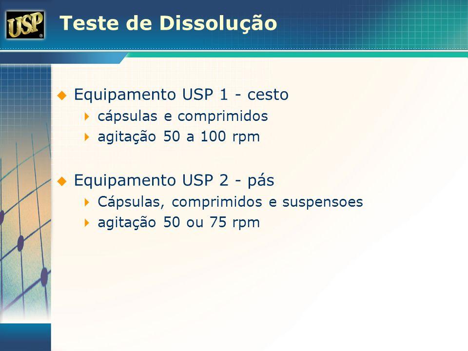 Teste de Dissolução Equipamento USP 1 - cesto Equipamento USP 2 - pás