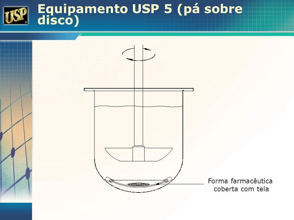 Equipamento USP 5 (pá sobre disco)