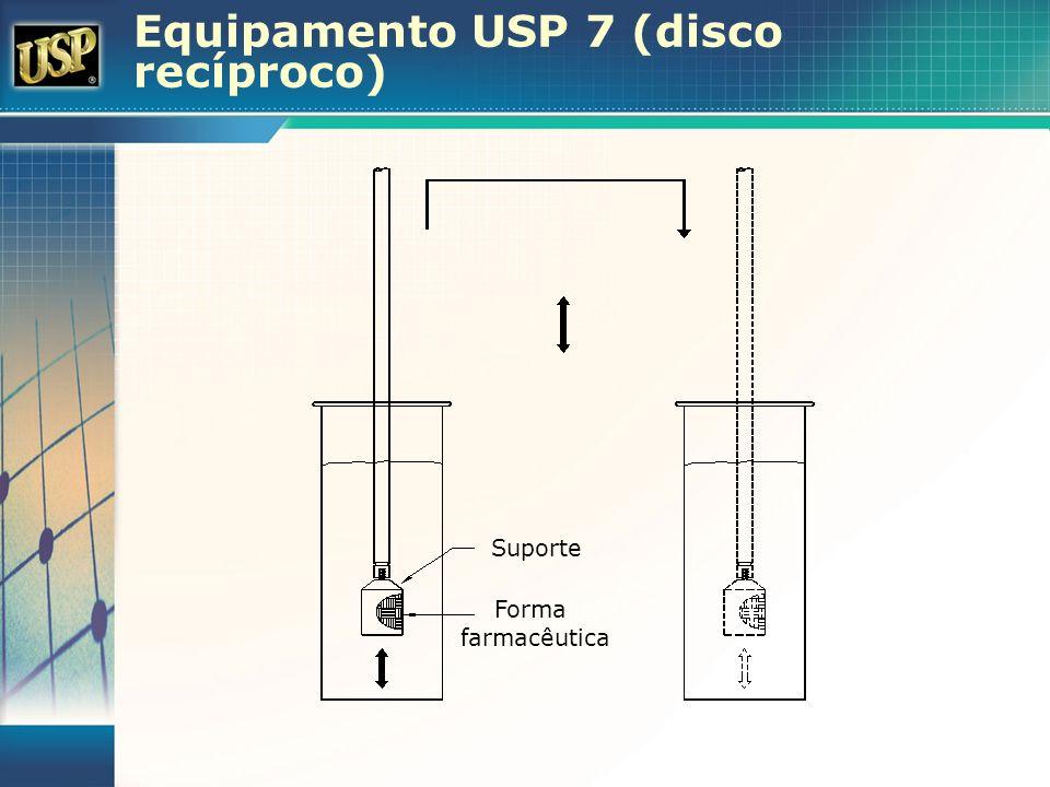 Equipamento USP 7 (disco recíproco)