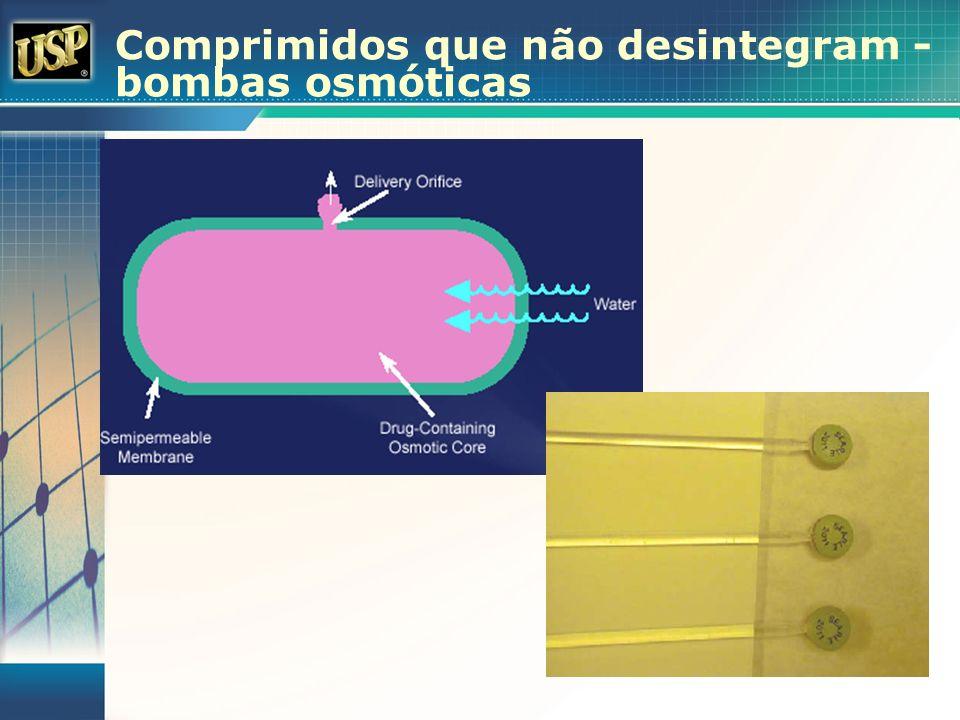 Comprimidos que não desintegram - bombas osmóticas