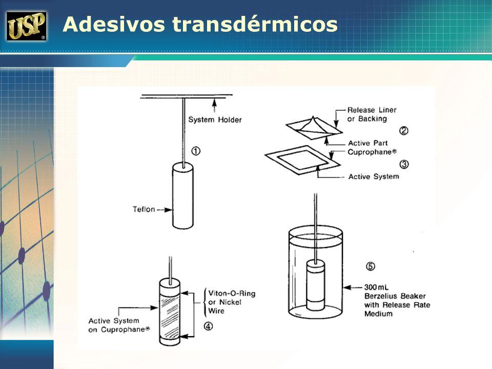 Adesivos transdérmicos