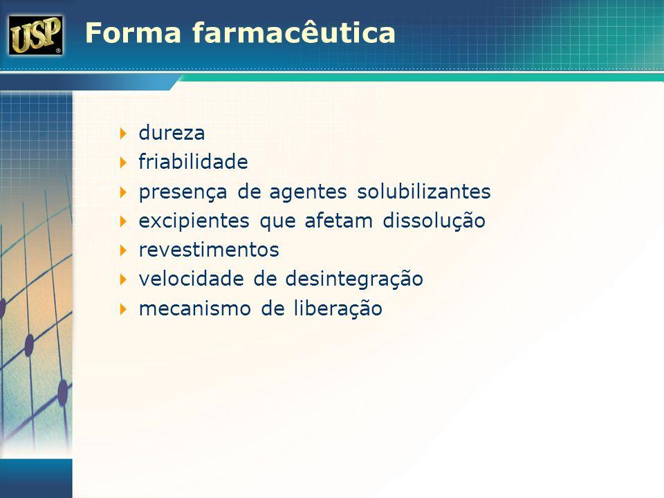 Forma farmacêutica dureza friabilidade