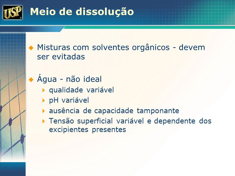 Meio de dissolução Misturas com solventes orgânicos - devem ser evitadas. Água - não ideal. qualidade variável.
