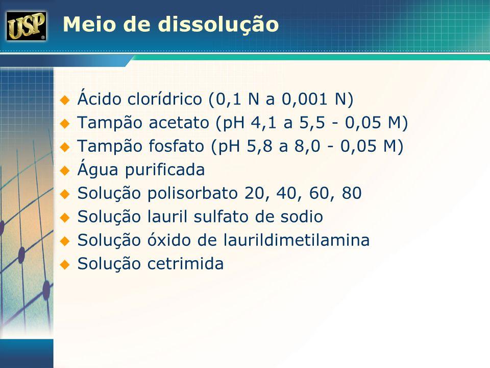 Meio de dissolução Ácido clorídrico (0,1 N a 0,001 N)