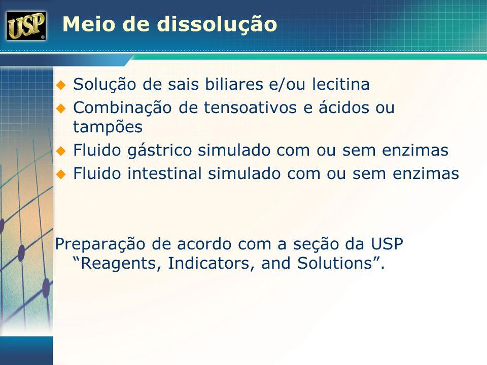 Meio de dissolução Solução de sais biliares e/ou lecitina