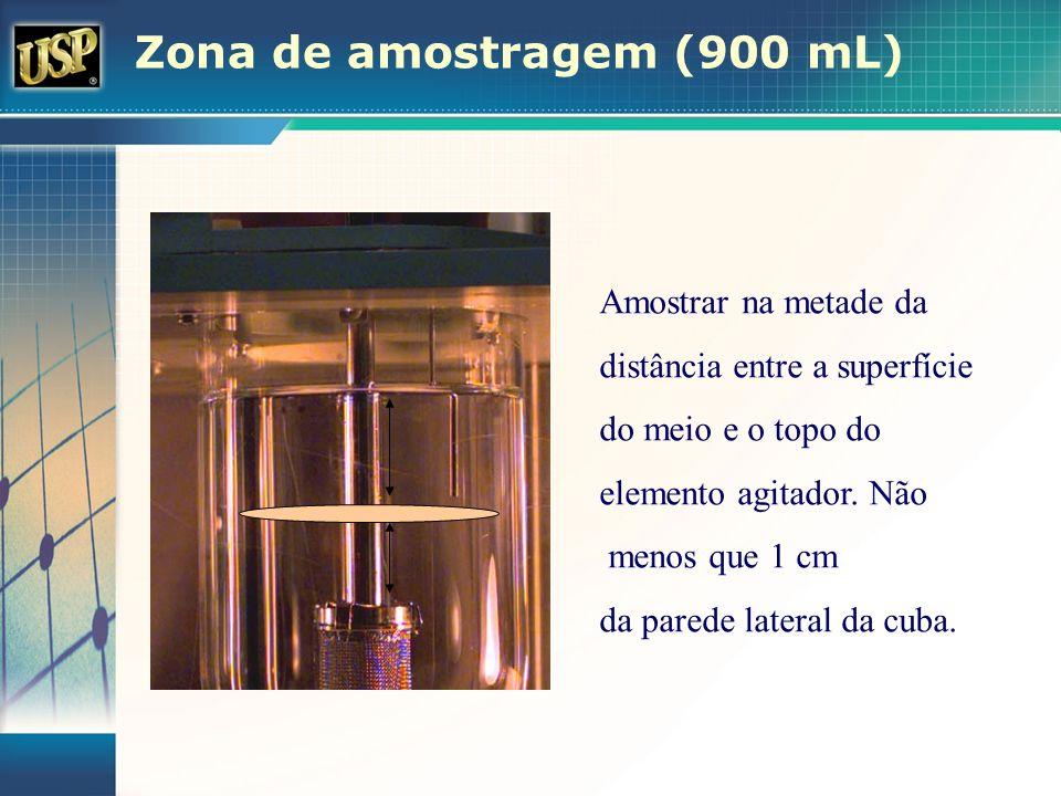Zona de amostragem (900 mL)