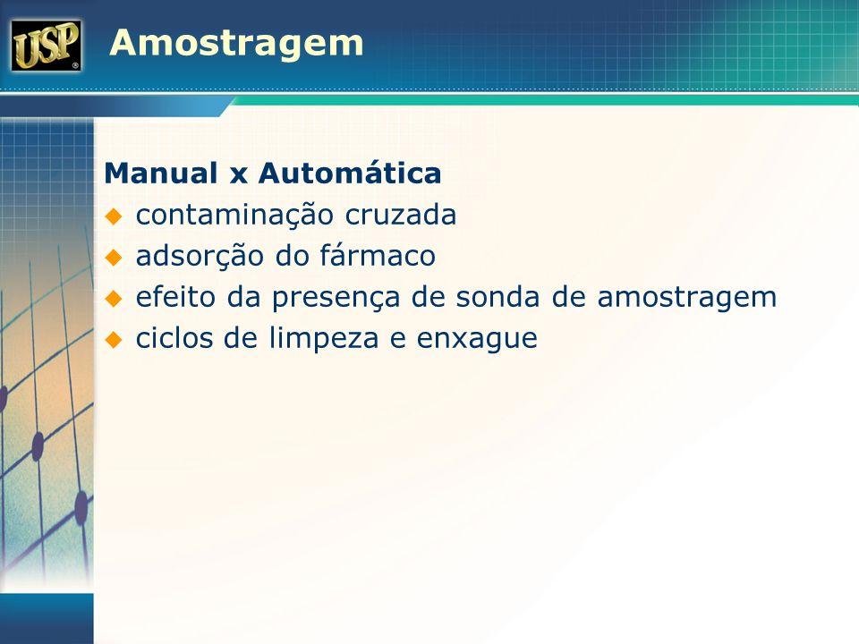 Amostragem Manual x Automática contaminação cruzada