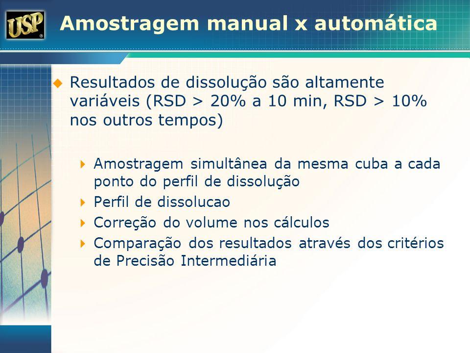 Amostragem manual x automática