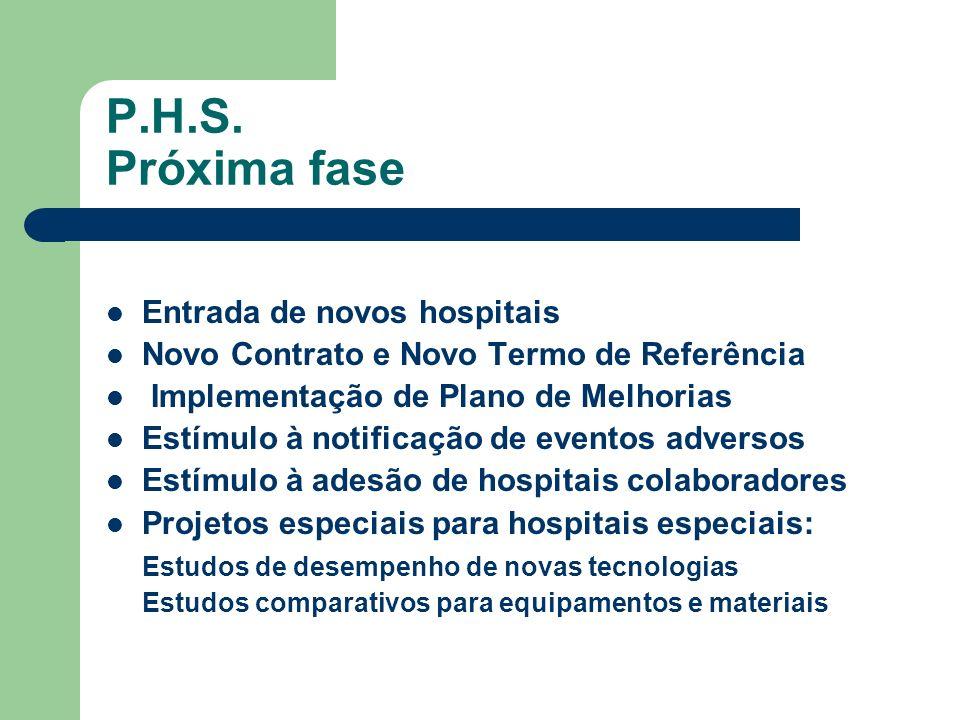 P.H.S. Próxima fase Entrada de novos hospitais