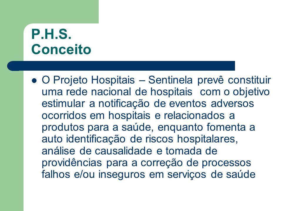 P.H.S. Conceito