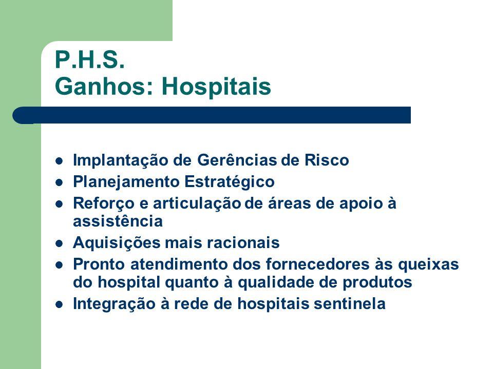 P.H.S. Ganhos: Hospitais Implantação de Gerências de Risco