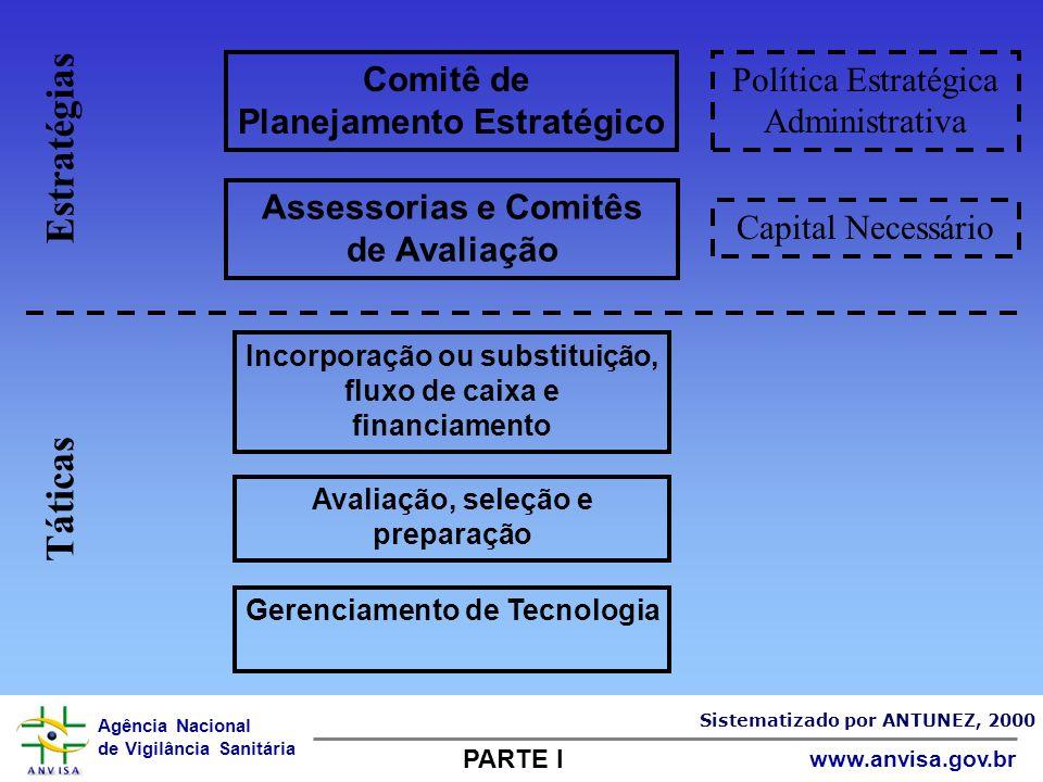Estratégias Táticas Comitê de Planejamento Estratégico