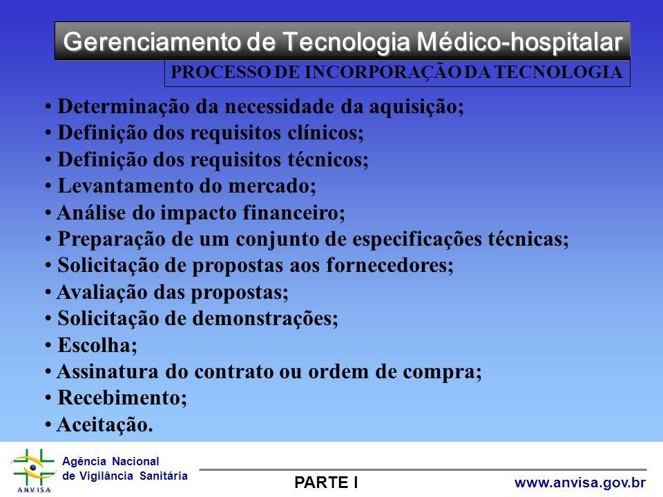 Gerenciamento de Tecnologia Médico-hospitalar