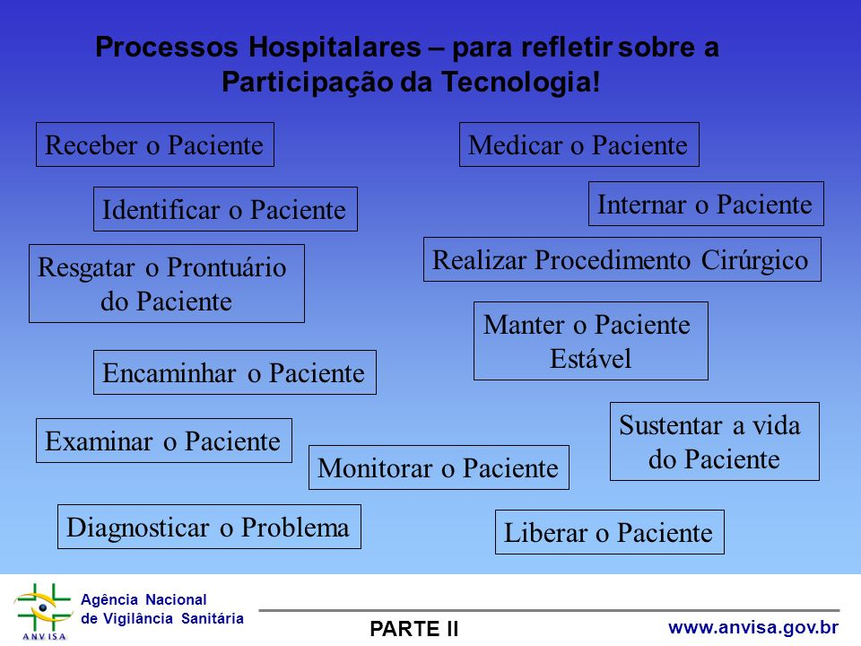 Processos Hospitalares – para refletir sobre a