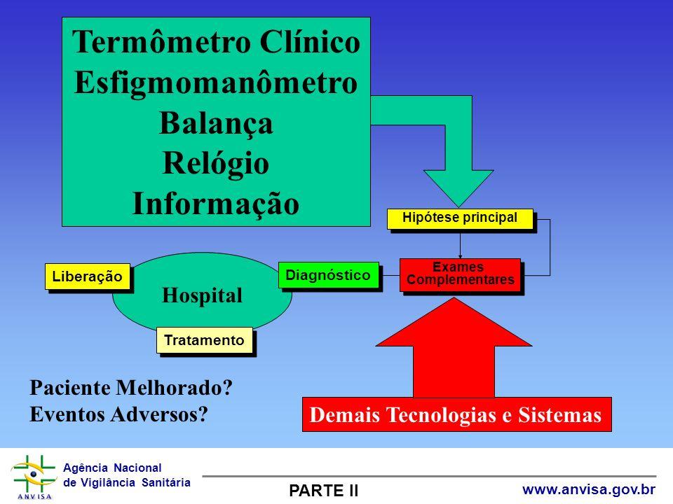 Termômetro Clínico Esfigmomanômetro Balança Relógio Informação