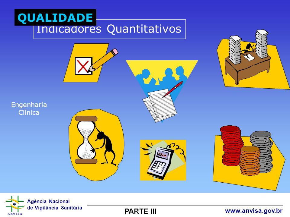 Indicadores Quantitativos