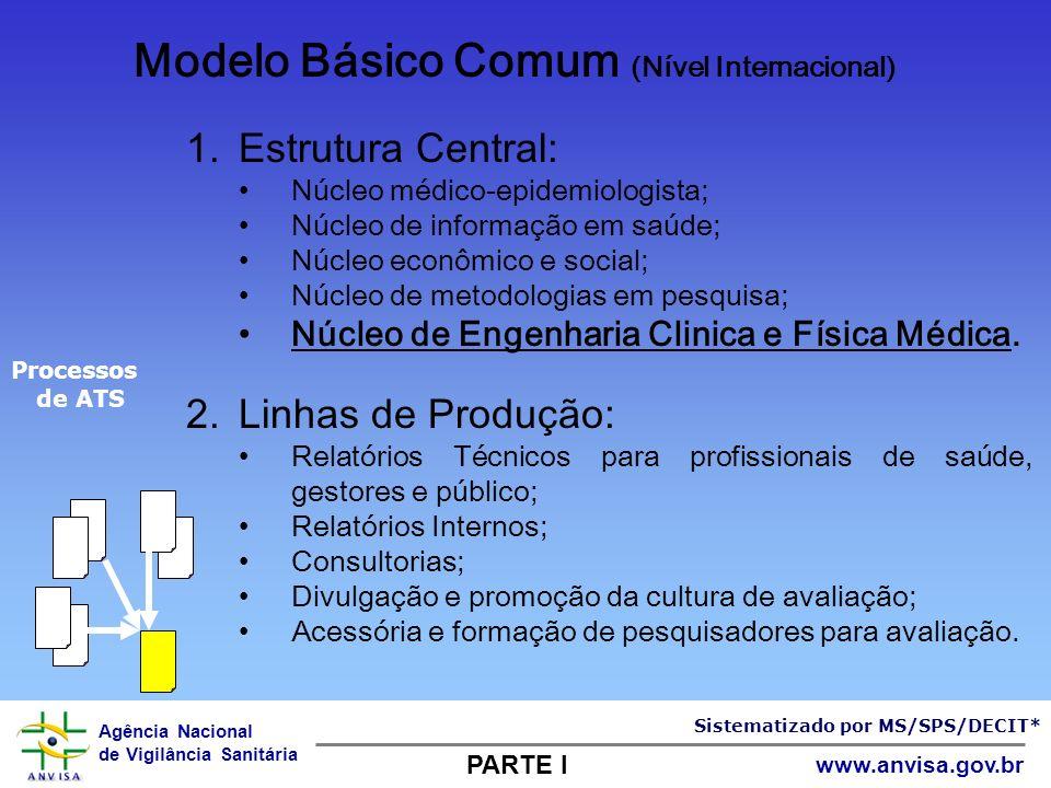 Modelo Básico Comum (Nível Internacional)