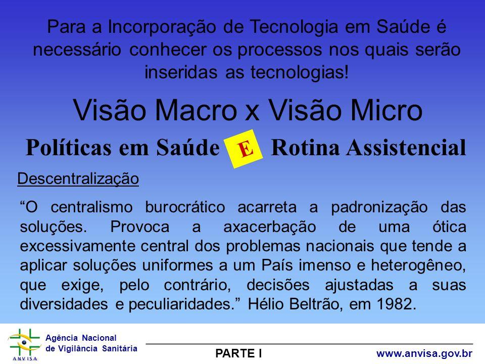 Visão Macro x Visão Micro
