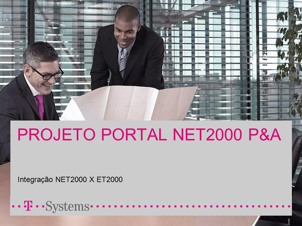 Author / Presentation title Integração NET2000 X ET2000