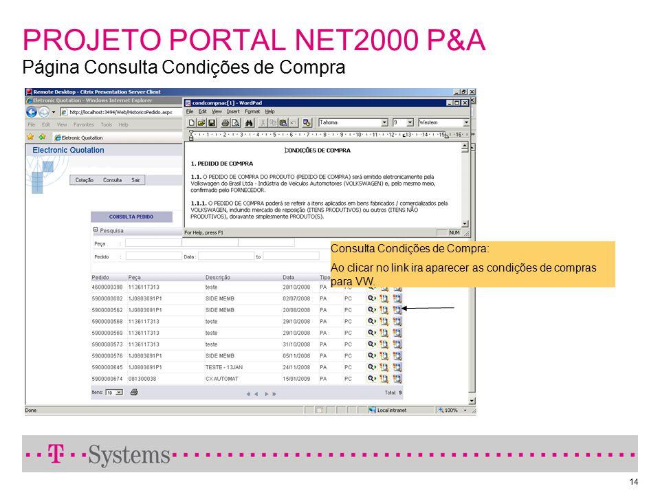 PROJETO PORTAL NET2000 P&A Página Consulta Condições de Compra