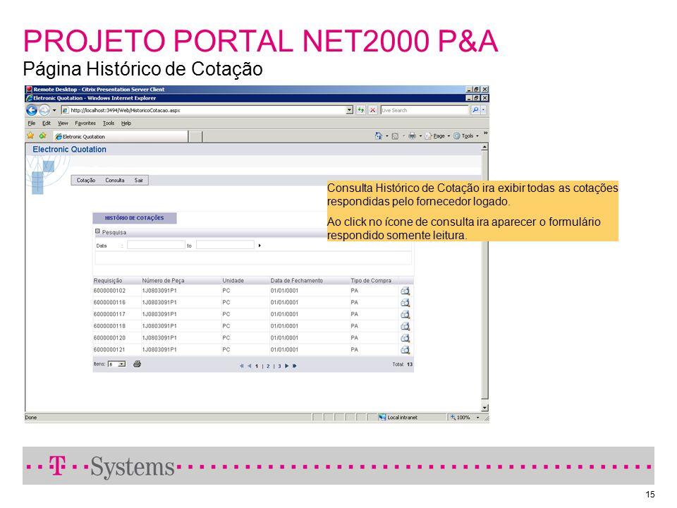 PROJETO PORTAL NET2000 P&A Página Histórico de Cotação
