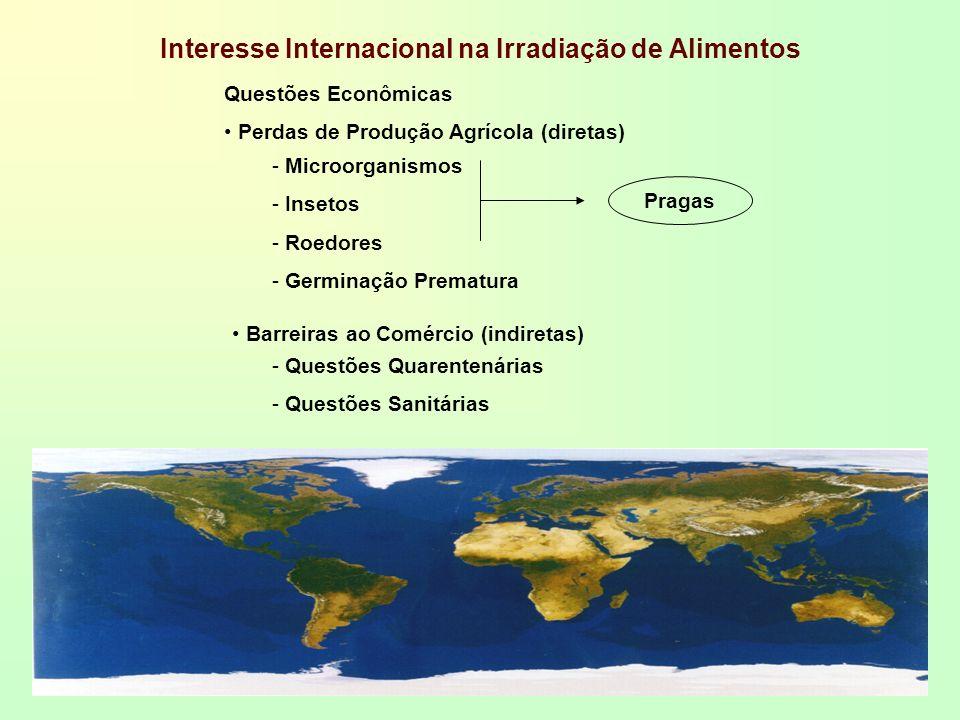 Interesse Internacional na Irradiação de Alimentos