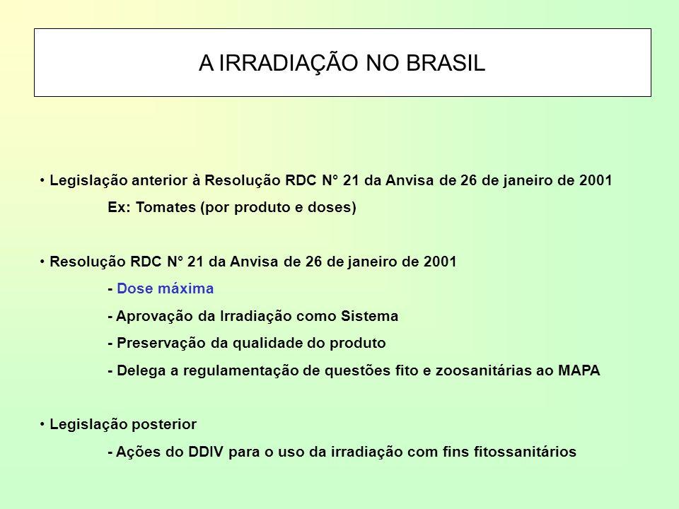 A IRRADIAÇÃO NO BRASIL Legislação anterior à Resolução RDC N° 21 da Anvisa de 26 de janeiro de 2001.