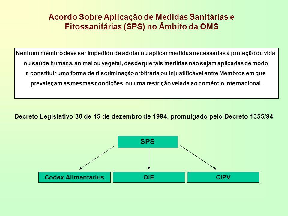Acordo Sobre Aplicação de Medidas Sanitárias e Fitossanitárias (SPS) no Âmbito da OMS
